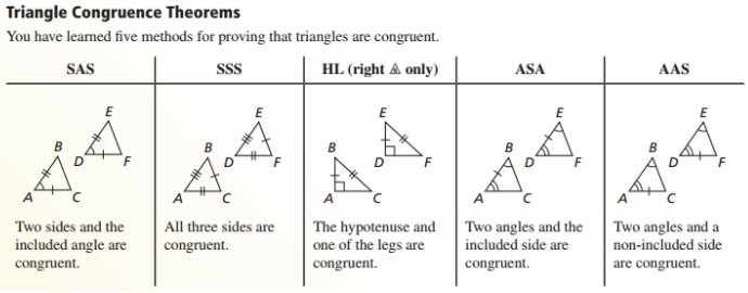 Congruence Theorem (Triangles)