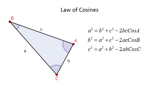 law of cosine