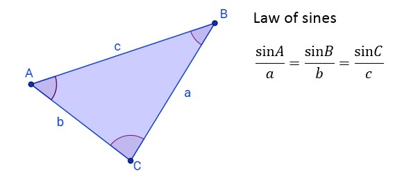 Law Of Sine